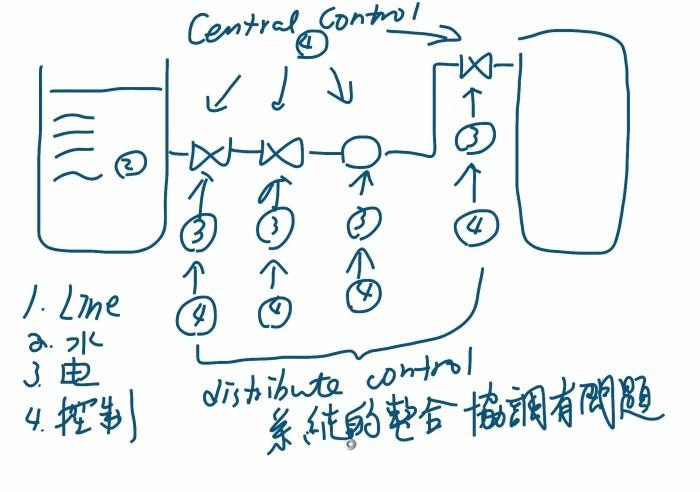 电路 电路图 电子 原理图 700_492