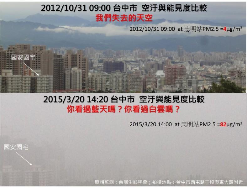 台灣的穹頂之下,空汙問題將掀起台灣中產階級革命