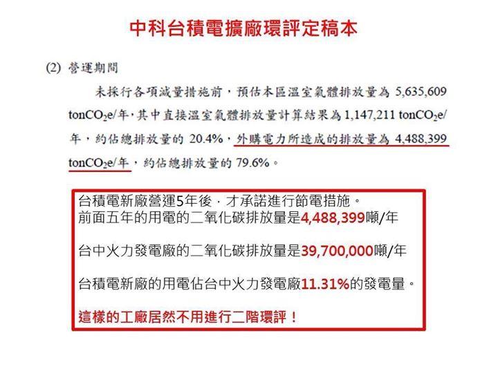 《524搶救大肚山森林,反中科擴廠大遊行─台灣生態學會發言稿》