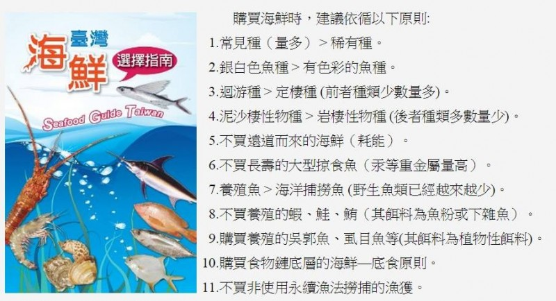 【黑潮綠沙龍】認識「責任制漁業指標」 (Responsible Fisheries Index) @文/徐承堉