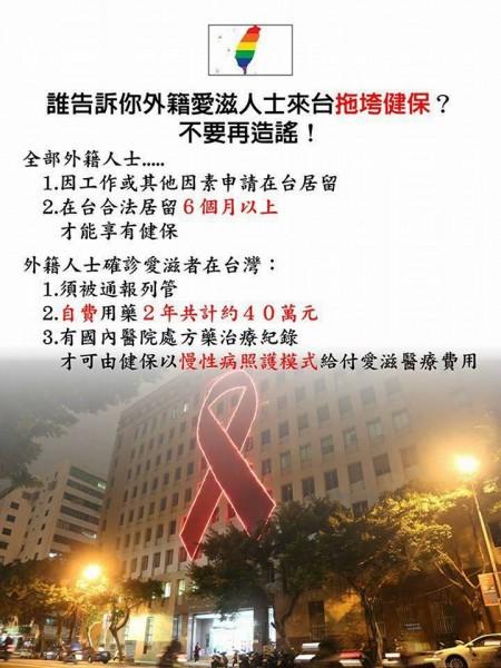 最新愛滋(權益)訊息