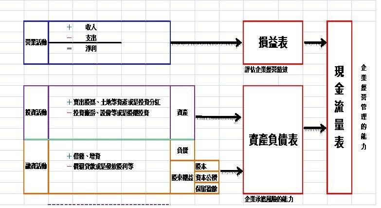 上海科龙流量开关接线图