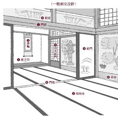 傾心於四季風情的日本住居細節