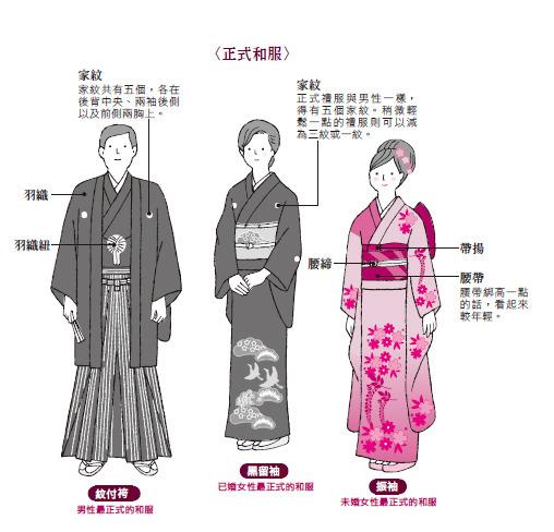 日本的穿衣哲學:和服