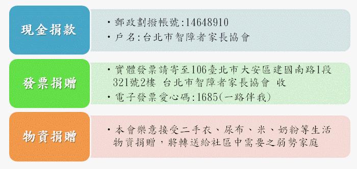 台北市智障者家長協會電子報