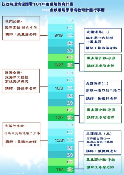金秋環境季宣導活動─走讀高雄海岸線行事曆