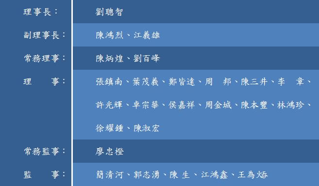 第十屆理監事當選名單