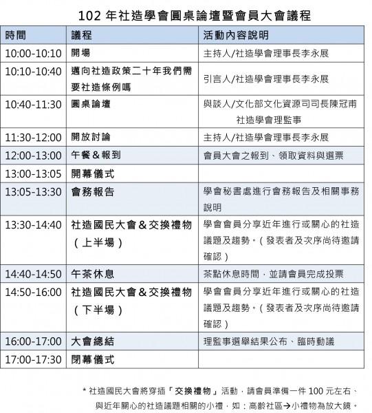 【學會消息】102年社造學會圓桌論壇暨會員大會