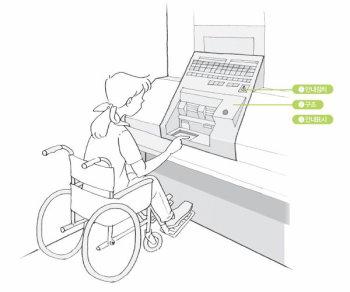 公園無障礙設施設置手冊(韓國首爾市)-售票機