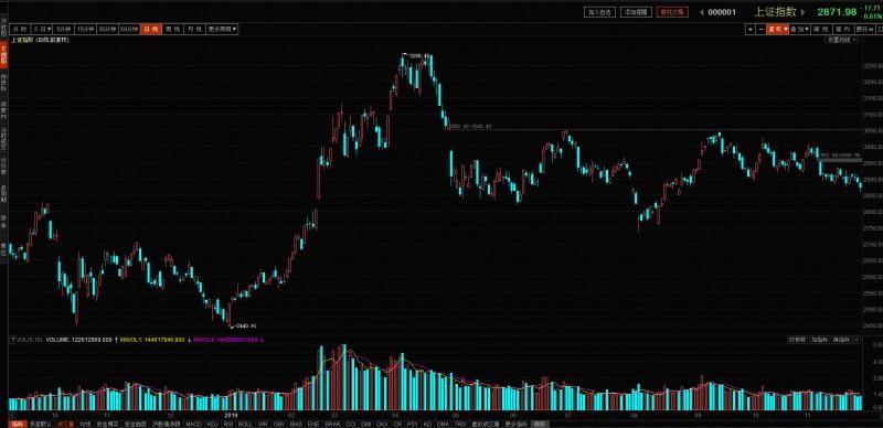 『人』才是股市投資中的最大風險
