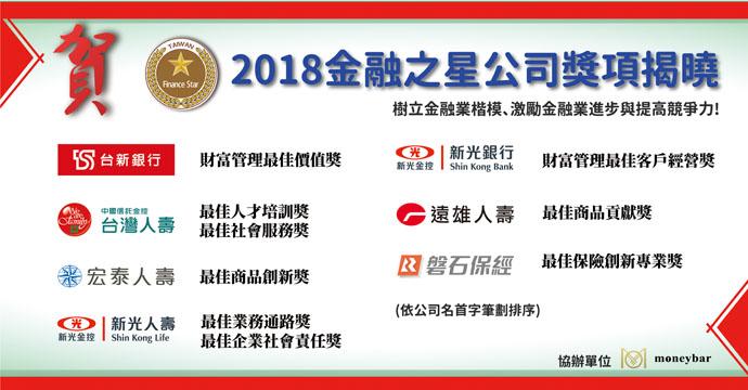 2018金融之星公司獎項揭曉!